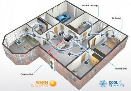 Ducted Refrigerated Systems Cold Bear Heating And Cooling